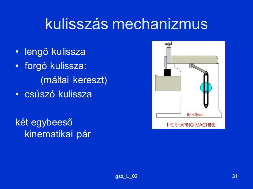 gsz_L_0231 kulisszás mechanizmus lengő kulissza forgó kulissza: (máltai kereszt) csúszó kulissza két egybeeső kinematikai pár