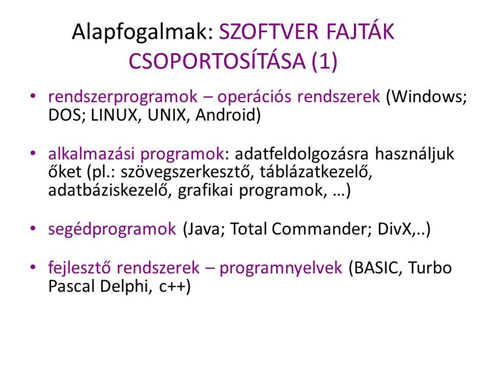 Alapfogalmak: SZOFTVER FAJTÁK CSOPORTOSÍTÁSA (1) rendszerprogramok – operációs rendszerek (Windows; DOS; LINUX, UNIX, Android) alkalmazási programok: