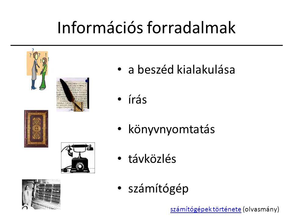 Információs forradalmak a beszéd kialakulása írás könyvnyomtatás távközlés számítógép számítógépek történeteszámítógépek története (olvasmány)