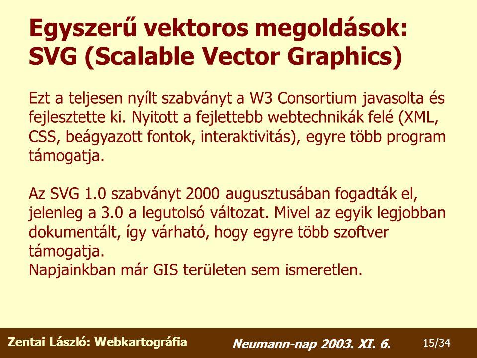 Zentai László: Webkartográfia 15/34 Neumann-nap 2003.