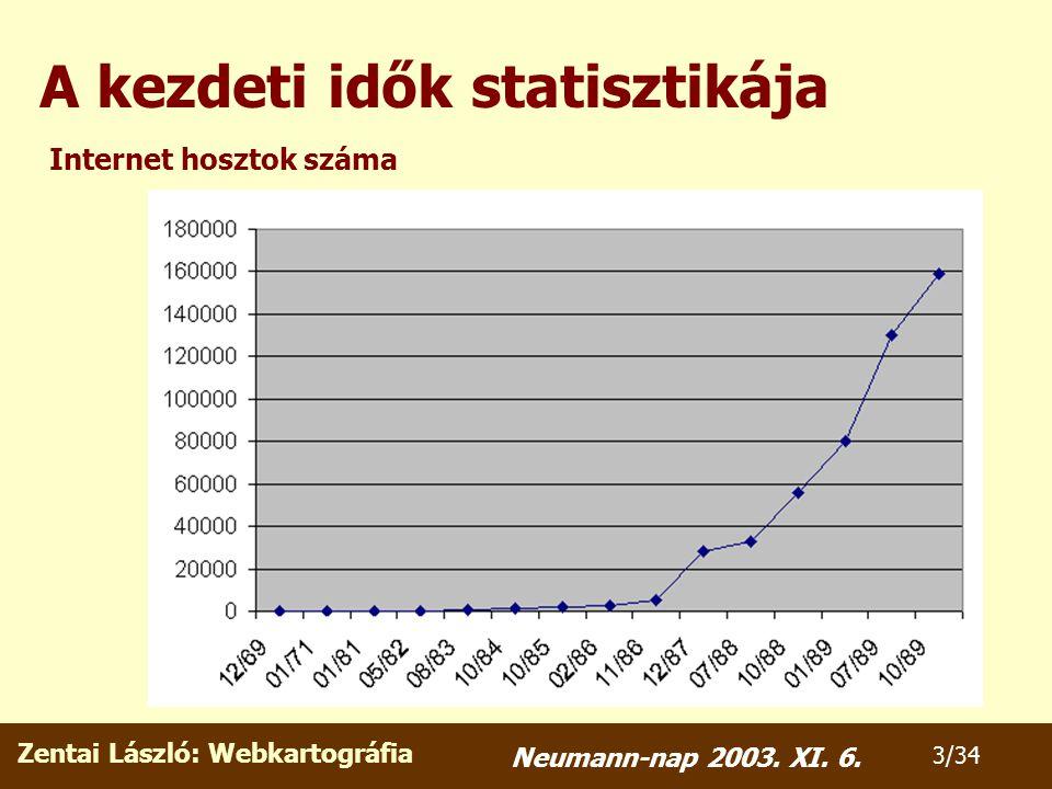 Zentai László: Webkartográfia 4/34 Neumann-nap 2003.