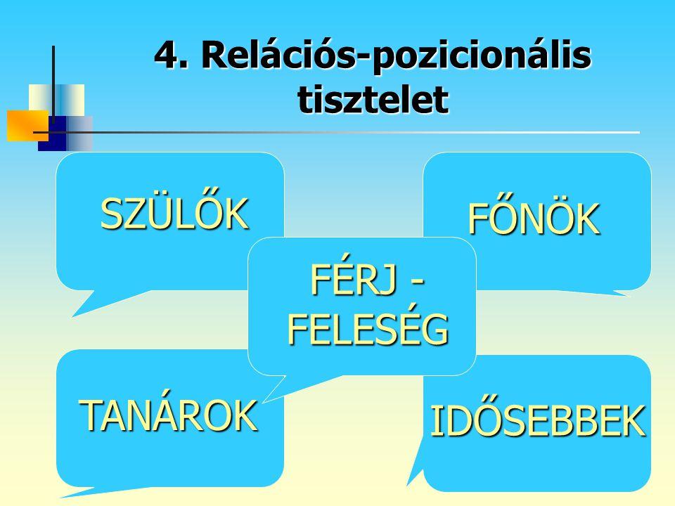 4. Relációs-pozicionális tisztelet SZÜLŐK FŐNÖK TANÁROK IDŐSEBBEK FÉRJ - FELESÉG