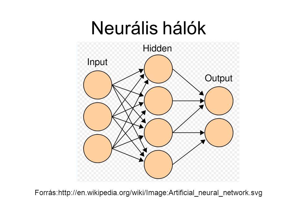 Neurális hálók Forrás:http://en.wikipedia.org/wiki/Image:Artificial_neural_network.svg