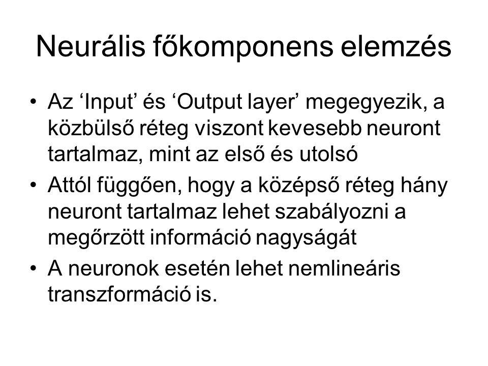 Neurális főkomponens elemzés Az 'Input' és 'Output layer' megegyezik, a közbülső réteg viszont kevesebb neuront tartalmaz, mint az első és utolsó Attó