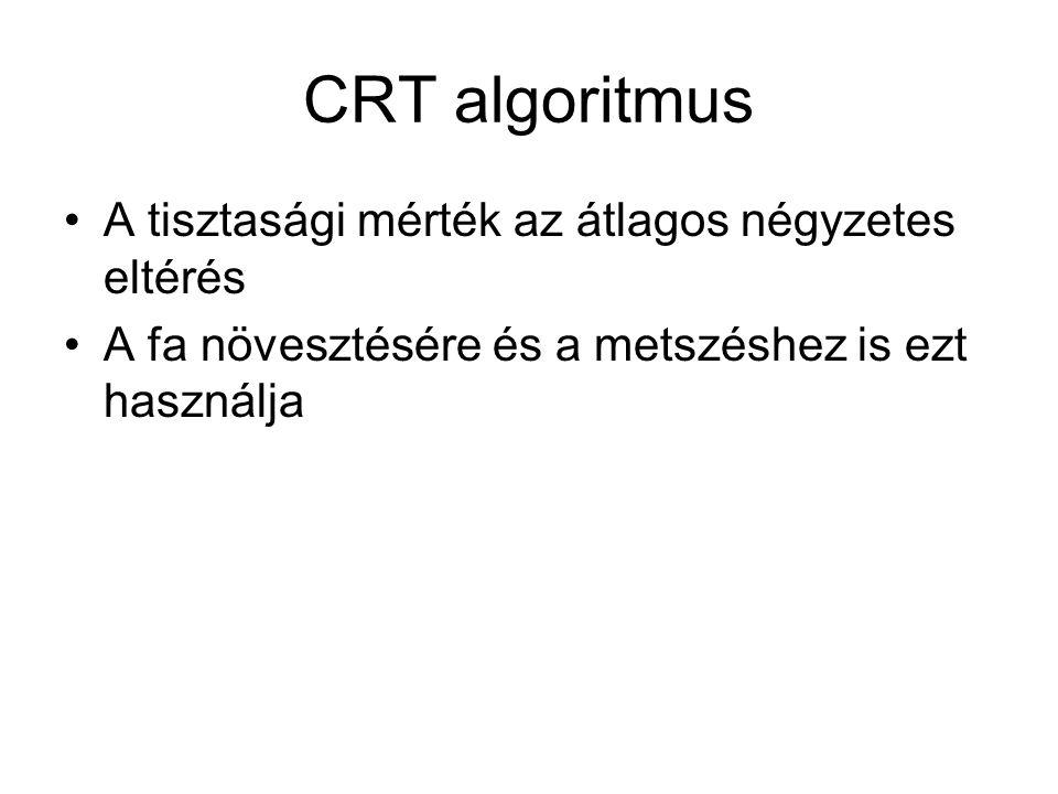CRT algoritmus A tisztasági mérték az átlagos négyzetes eltérés A fa növesztésére és a metszéshez is ezt használja