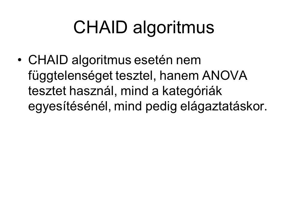 CHAID algoritmus CHAID algoritmus esetén nem függtelenséget tesztel, hanem ANOVA tesztet használ, mind a kategóriák egyesítésénél, mind pedig elágazta