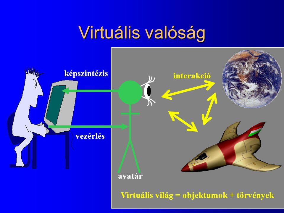 Az űrhajó l Komplex geometria –négyszögháló l Komplex textúra l Fizikai animáció –erők (gravitáció, rakéták) –ütközések l Viselkedés (AI) –A rakéták vezérlése l Ütközés elkerülés, avatártól menekülés, avatár üldözése