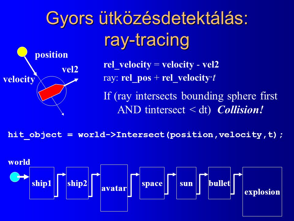 Gyors ütközésdetektálás: ray-tracing velocity rel_velocity = velocity - vel2 ray: rel_pos + rel_velocity ·t If (ray intersects bounding sphere first AND tintersect < dt) Collision.