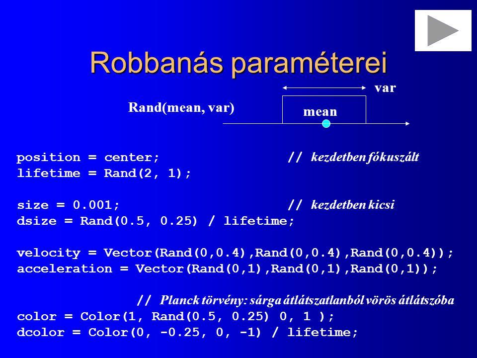 Robbanás paraméterei position = center; // kezdetben fókuszált lifetime = Rand(2, 1); size = 0.001; // kezdetben kicsi dsize = Rand(0.5, 0.25) / lifetime; velocity = Vector(Rand(0,0.4),Rand(0,0.4),Rand(0,0.4)); acceleration = Vector(Rand(0,1),Rand(0,1),Rand(0,1)); // Planck törvény: sárga átlátszatlanból vörös átlátszóba color = Color(1, Rand(0.5, 0.25) 0, 1 ); dcolor = Color(0, -0.25, 0, -1) / lifetime; Rand(mean, var) mean var