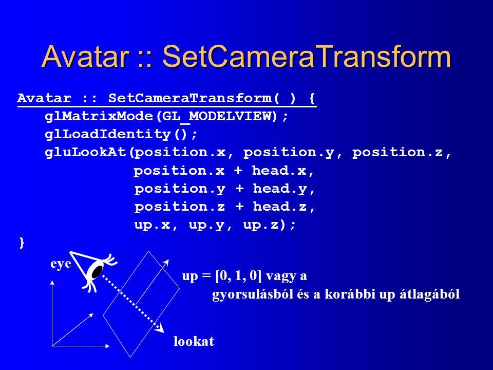 Avatar :: SetCameraTransform Avatar :: SetCameraTransform( ) { glMatrixMode(GL_MODELVIEW); glLoadIdentity(); gluLookAt(position.x, position.y, position.z, position.x + head.x, position.y + head.y, position.z + head.z, up.x, up.y, up.z); } eye lookat up = [0, 1, 0] vagy a gyorsulásból és a korábbi up átlagából