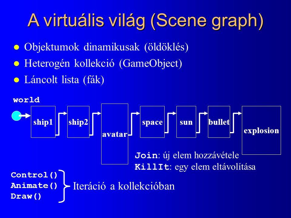 Avatár l A viselkedését a klaviatúra vezérli: –ProcessInput l A helye és iránya viszi a kamerát –SetCameraTransform l Olyan mint egy űrhajó, de nem rajzoljuk –Control: gravitáció, lövedék ütközés