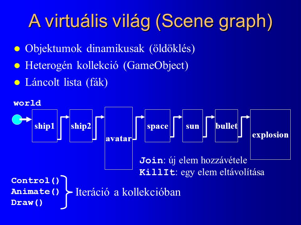 Szimulációs hurok (Game loop) float tend = 0; void IdleFunc( ) { // idle call back float tstart = tend; tend = glutGet(GLUT_ELAPSED_TIME); avatar -> ProcessInput( ); for(float t = tstart; t < tend; t += dt) { float Dt = min(dt, tend – t); for each obj of world: obj->ControlIt(Dt); for each obj of world: obj->AnimateIt(Dt); } glClear(GL_COLOR_BUFFER_BIT | GL_DEPTH_BUFFER_BIT); avatar->SetCameraTransform(); for each obj of world: obj->DrawIt(); glutSwapBuffers( ); } tstarttend