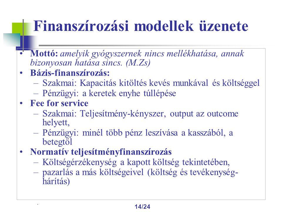 14/24 Finanszírozási modellek üzenete Mottó: amelyik gyógyszernek nincs mellékhatása, annak bizonyosan hatása sincs.