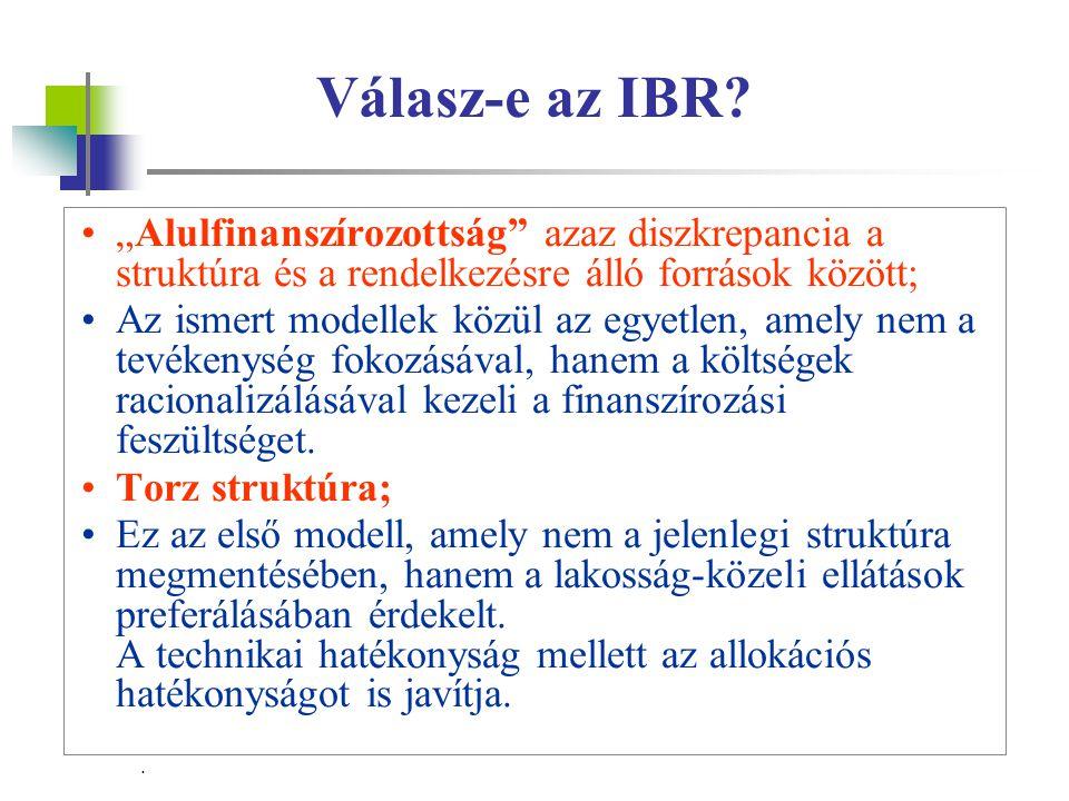 Válasz-e az IBR.