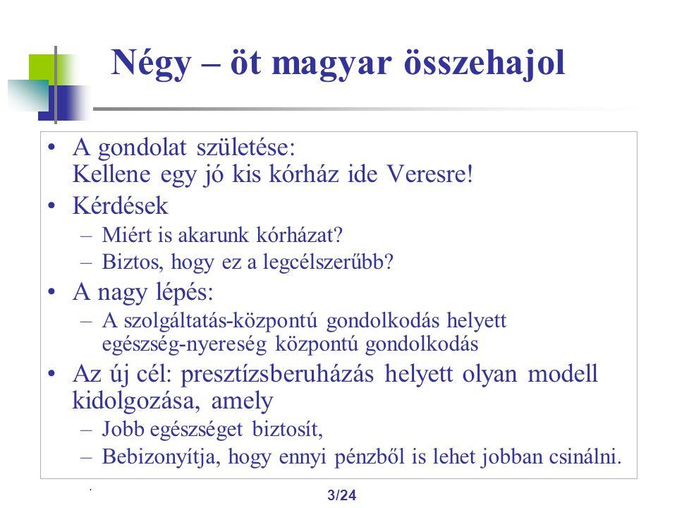 3/24 Négy – öt magyar összehajol A gondolat születése: Kellene egy jó kis kórház ide Veresre.