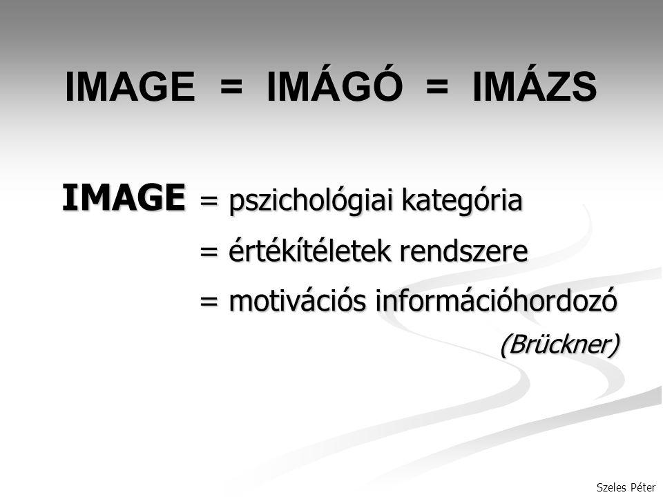 Szeles Péter IMAGE = IMÁGÓ = IMÁZS IMAGE = pszichológiai kategória = értékítéletek rendszere = motivációs információhordozó (Brückner) (Brückner)