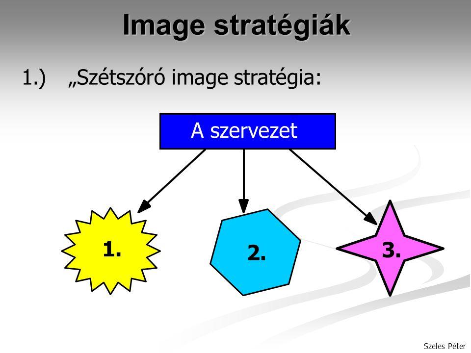 """Szeles Péter Image stratégiák 1. 2. 3. A szervezet 1.) """"Szétszóró image stratégia:"""