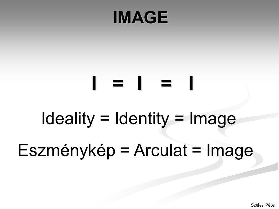 Szeles Péter IMAGE I=I=I Ideality = Identity = Image Eszménykép = Arculat = Image