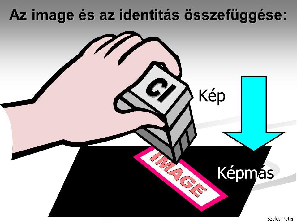 Szeles Péter Az image és az identitás összefüggése: Kép Képmás