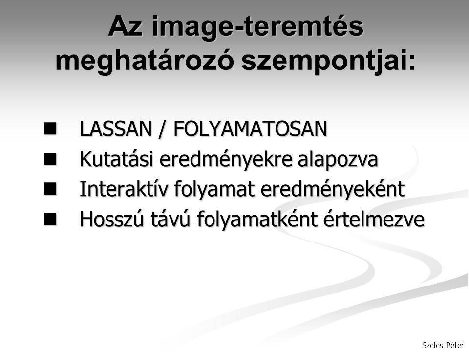 Szeles Péter Az image-teremtés meghatározó szempontjai: LASSAN / FOLYAMATOSAN LASSAN / FOLYAMATOSAN Kutatási eredményekre alapozva Kutatási eredményekre alapozva Interaktív folyamat eredményeként Interaktív folyamat eredményeként Hosszú távú folyamatként értelmezve Hosszú távú folyamatként értelmezve