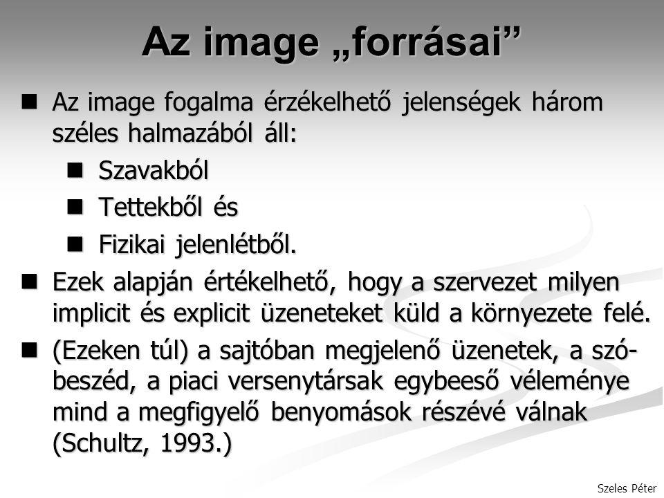 """Szeles Péter Az image """"forrásai Az image fogalma érzékelhető jelenségek három széles halmazából áll: Az image fogalma érzékelhető jelenségek három széles halmazából áll: Szavakból Szavakból Tettekből és Tettekből és Fizikai jelenlétből."""