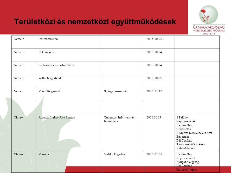 Területközi és nemzetközi együttműködések Németo.Oberschwaben2006.