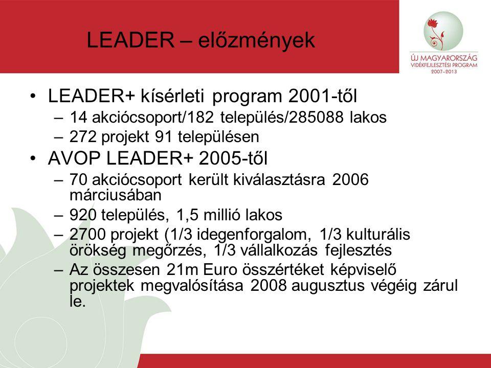 LEADER – előzmények LEADER+ kísérleti program 2001-től –14 akciócsoport/182 település/285088 lakos –272 projekt 91 településen AVOP LEADER+ 2005-től –70 akciócsoport került kiválasztásra 2006 márciusában –920 település, 1,5 millió lakos –2700 projekt (1/3 idegenforgalom, 1/3 kulturális örökség megőrzés, 1/3 vállalkozás fejlesztés –Az összesen 21m Euro összértéket képviselő projektek megvalósítása 2008 augusztus végéig zárul le.