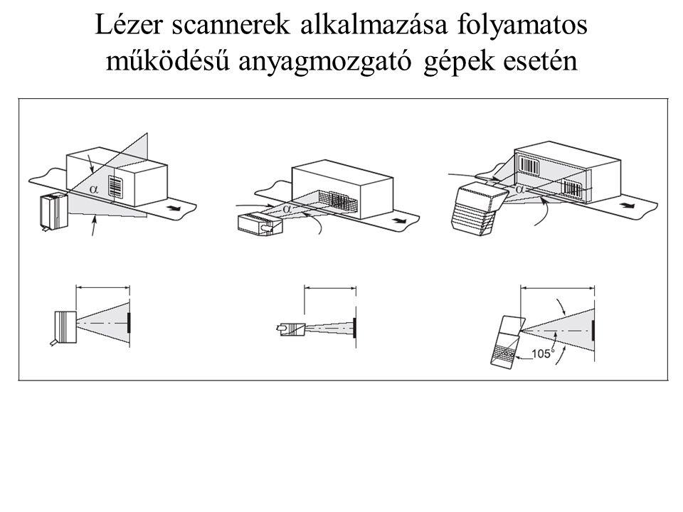 Lézer scannerek alkalmazása folyamatos működésű anyagmozgató gépek esetén