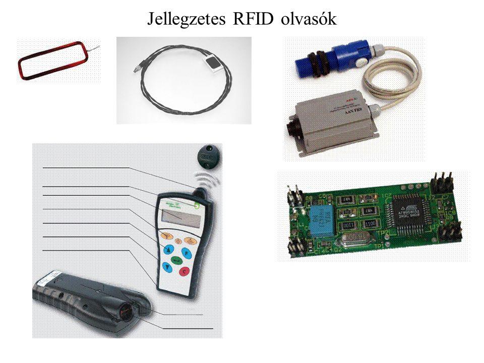 Jellegzetes RFID olvasók