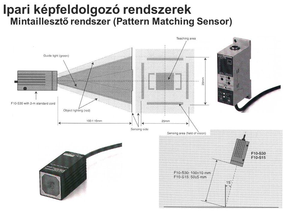 Ipari képfeldolgozó rendszerek Mintaillesztő rendszer (Pattern Matching Sensor)