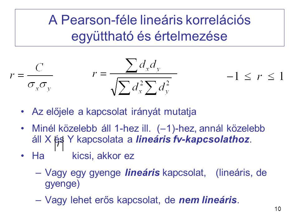 10 A Pearson-féle lineáris korrelációs együttható és értelmezése Az előjele a kapcsolat irányát mutatja Minél közelebb áll 1-hez ill. (  1)-hez, anná