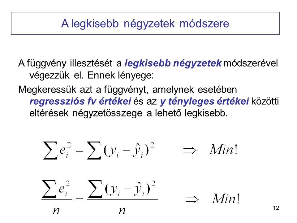12 A legkisebb négyzetek módszere A függvény illesztését a legkisebb négyzetek módszerével végezzük el. Ennek lényege: Megkeressük azt a függvényt, am