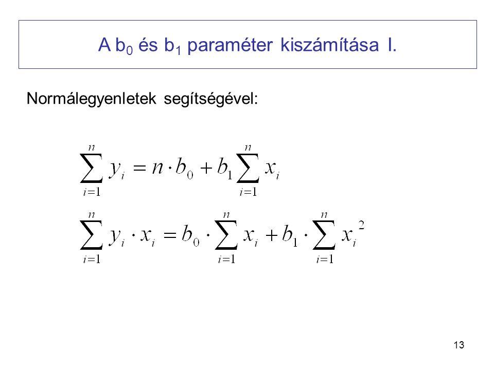 13 A b 0 és b 1 paraméter kiszámítása I. Normálegyenletek segítségével: