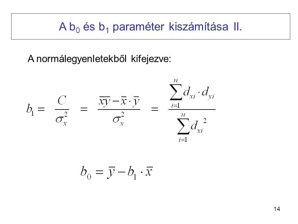 14 A b 0 és b 1 paraméter kiszámítása II. A normálegyenletekből kifejezve: