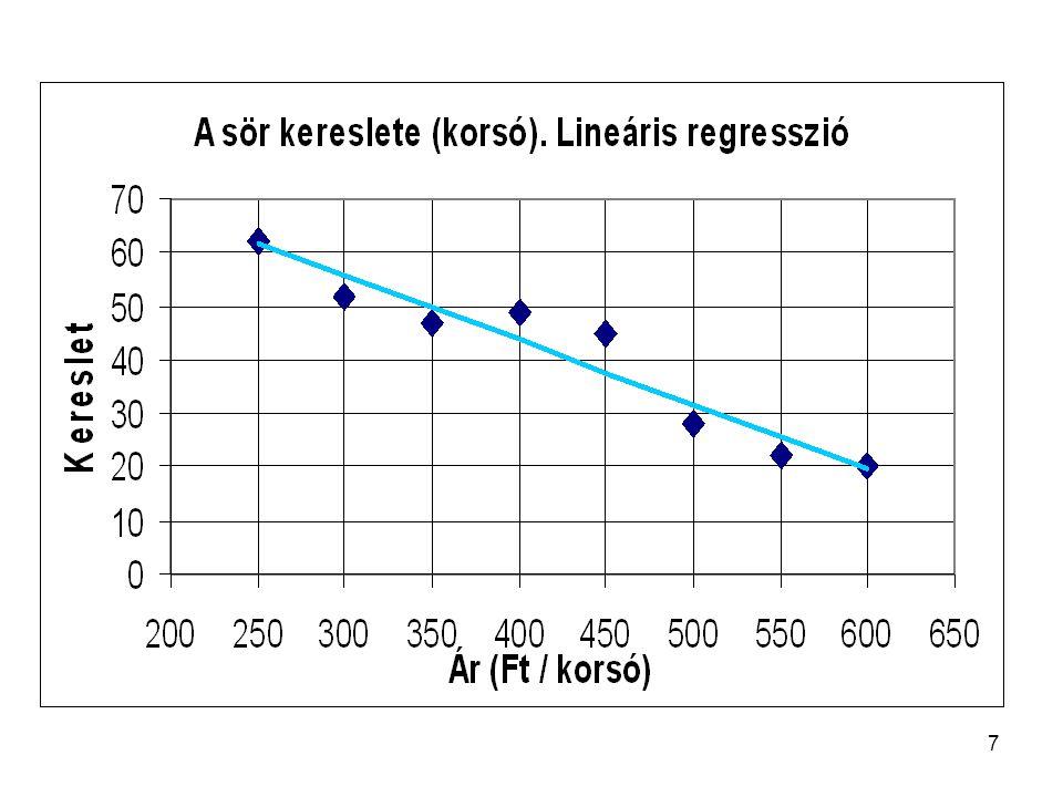 8 A matematikai regresszió-függvény 1.A korrelációs kapcsolat jellegének (függvénytípusának) előzetes kijelölése (lin.