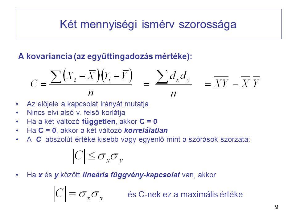 9 Két mennyiségi ismérv szorossága Az előjele a kapcsolat irányát mutatja Nincs elvi alsó v. felső korlátja Ha a két változó független, akkor C = 0 Ha