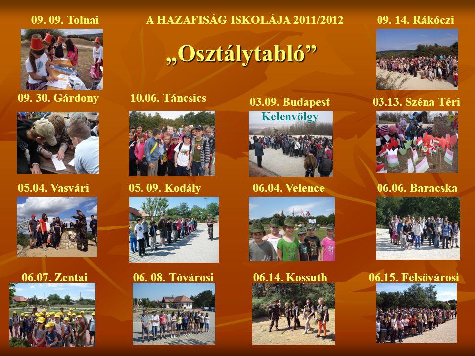 """A HAZAFISÁG ISKOLÁJA 2011/2012 """"Osztálytabló"""" 09. 09. Tolnai09. 14. Rákóczi 09. 30. Gárdony10.06. Táncsics 03.09. Budapest Kelenvölgy 03.13. Széna Tér"""