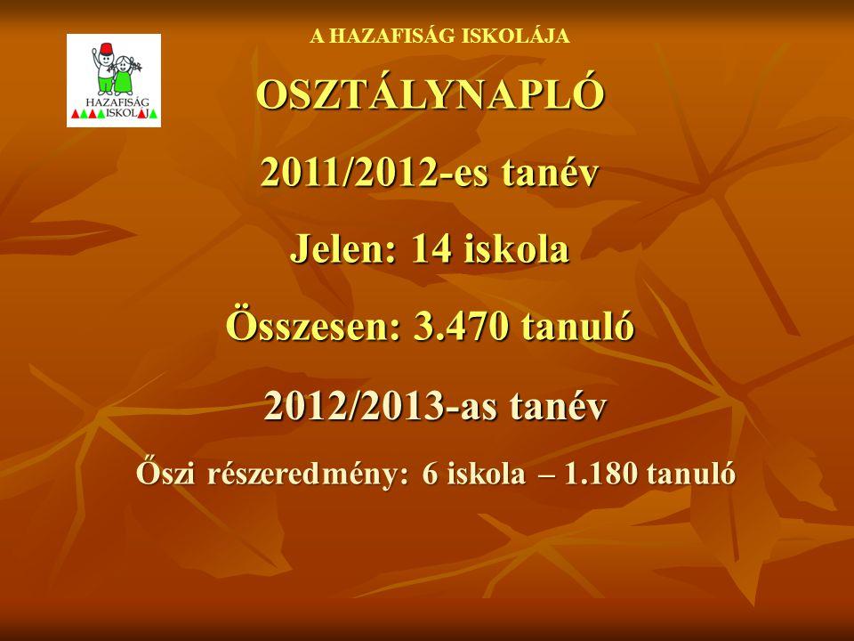 A HAZAFISÁG ISKOLÁJA OSZTÁLYNAPLÓ 2011/2012-es tanév Jelen: 14 iskola Összesen: 3.470 tanuló 2012/2013-as tanév Őszi részeredmény: 6 iskola – 1.180 ta