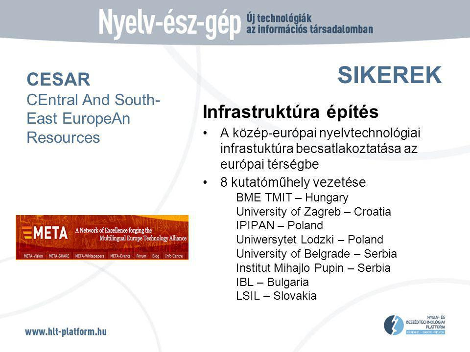 SIKEREK Infrastruktúra építés A közép-európai nyelvtechnológiai infrastuktúra becsatlakoztatása az európai térségbe 8 kutatóműhely vezetése BME TMIT – Hungary University of Zagreb – Croatia IPIPAN – Poland Uniwersytet Lodzki – Poland University of Belgrade – Serbia Institut Mihajlo Pupin – Serbia IBL – Bulgaria LSIL – Slovakia CESAR CEntral And South- East EuropeAn Resources