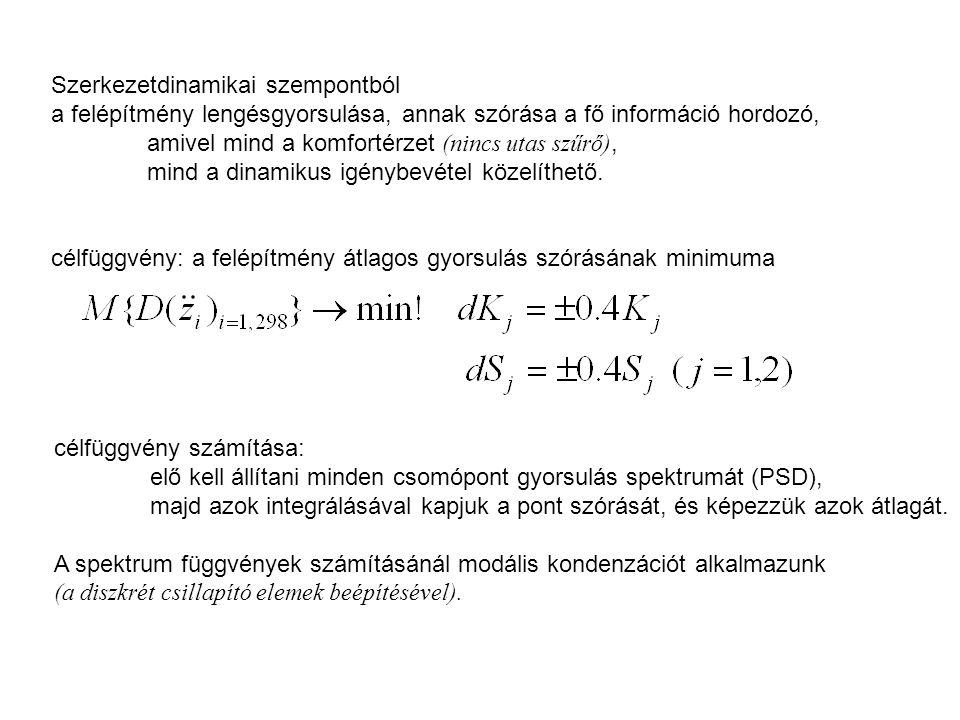 célfüggvény: a felépítmény átlagos gyorsulás szórásának minimuma Szerkezetdinamikai szempontból a felépítmény lengésgyorsulása, annak szórása a fő inf