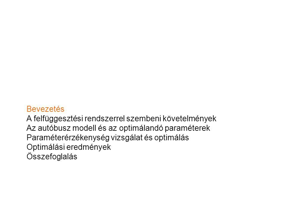 Gyorsulás paraméter felület (gyorsulás érzékenység) K2K2 K1K1