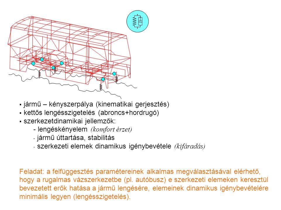  jármű – kényszerpálya (kinematikai gerjesztés)  kettős lengésszigetelés (abroncs+hordrugó)  szerkezetdinamikai jellemzők: - lengéskényelem (komfor