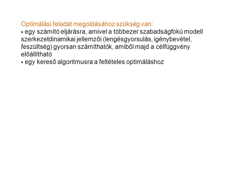 050100150200250300 0 50 100 150 200 250 A felépítmény gyorsulás szórása (--- optimált) és az optimálás eredménye (2 par.) dK 1 = -0.1096 K 1 dK 2 = -0.7370 K 2 f 0 = 222.6493 cm/s 2 f min = 184.4168cm/s 2