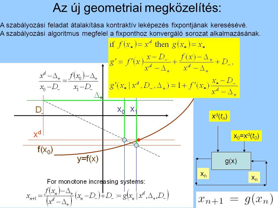 Az új geometriai megközelítés: A szabályozási feladat átalakítása kontraktív leképezés fixpontjának keresésévé. A szabályozási algoritmus megfelel a f