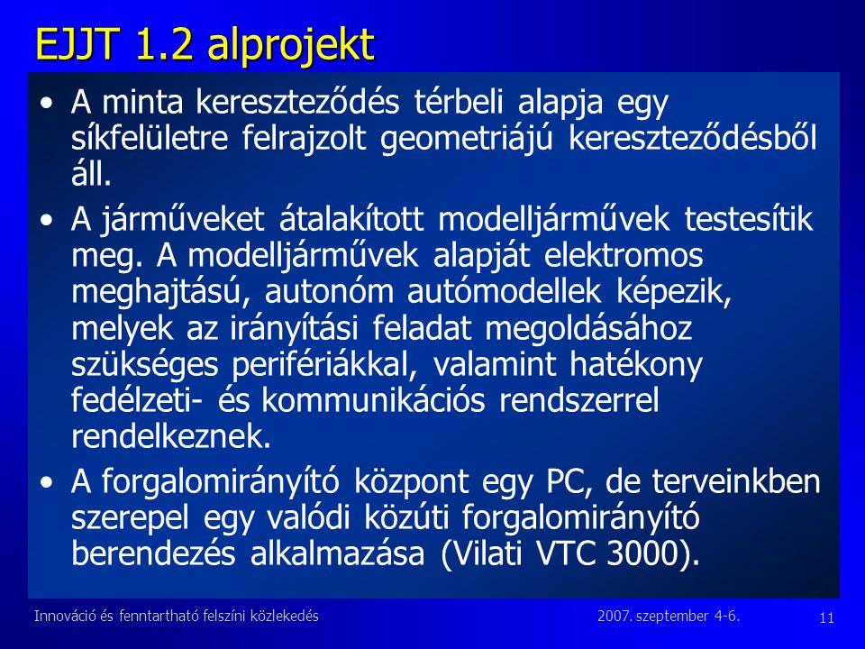 2007. szeptember 4-6.Innováció és fenntartható felszíni közlekedés 11 EJJT 1.2 alprojekt A minta kereszteződés térbeli alapja egy síkfelületre felrajz