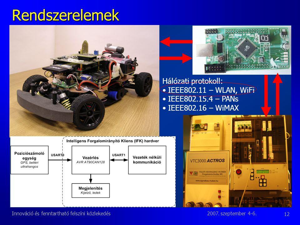 2007. szeptember 4-6.Innováció és fenntartható felszíni közlekedés 12 Rendszerelemek Hálózati protokoll: IEEE802.11 – WLAN, WiFi IEEE802.15.4 – PANs I