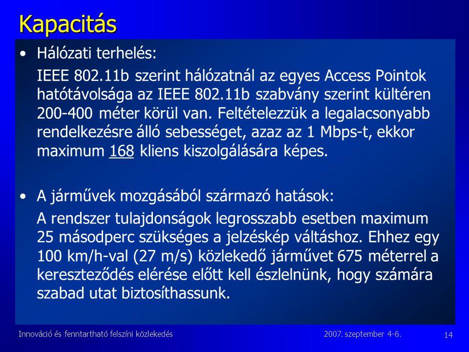 2007. szeptember 4-6.Innováció és fenntartható felszíni közlekedés 14 Kapacitás Hálózati terhelés: IEEE 802.11b szerint hálózatnál az egyes Access Poi