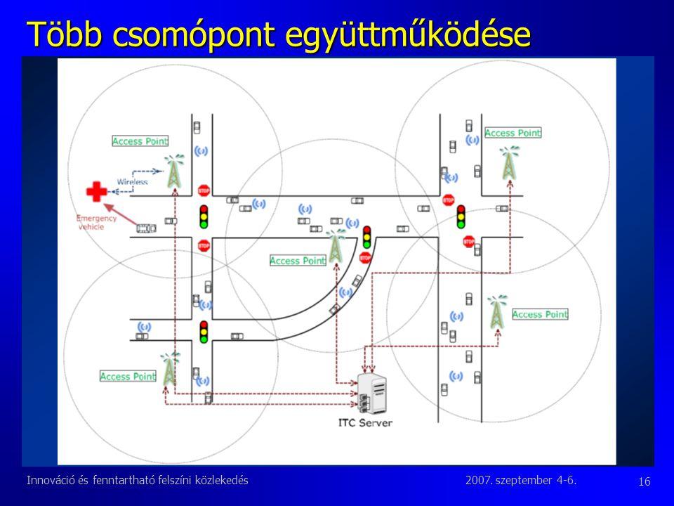 2007. szeptember 4-6.Innováció és fenntartható felszíni közlekedés 16 Több csomópont együttműködése