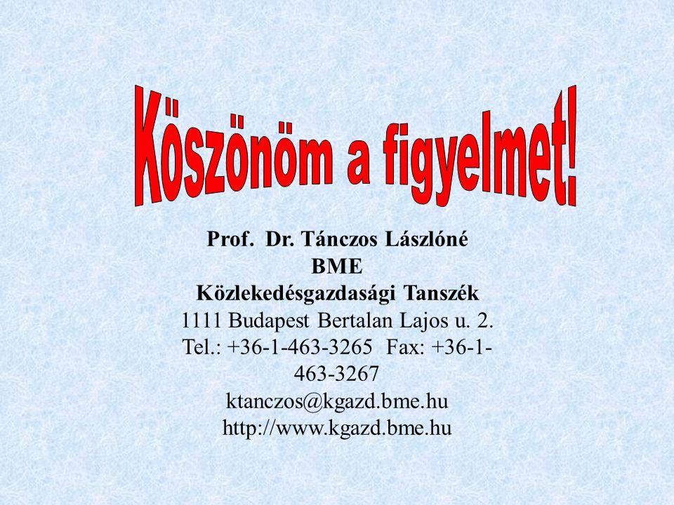 Prof. Dr. Tánczos Lászlóné BME Közlekedésgazdasági Tanszék 1111 Budapest Bertalan Lajos u.