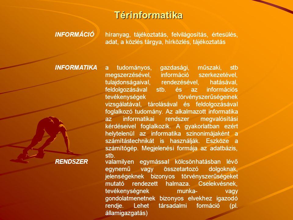 Térinformatika INFORMÁCIÓhíranyag, tájékoztatás, felvilágosítás, értesülés, adat, a közlés tárgya, hírközlés, tájékoztatás INFORMATIKAa tudományos, ga